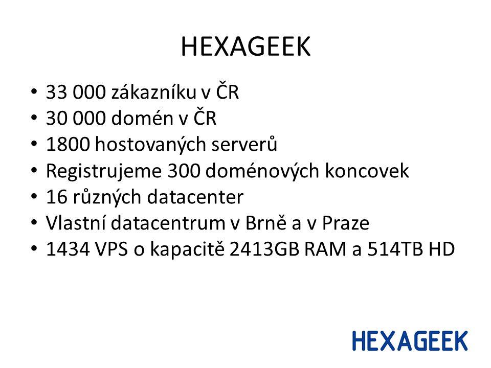 HEXAGEEK 33 000 zákazníku v ČR 30 000 domén v ČR 1800 hostovaných serverů Registrujeme 300 doménových koncovek 16 různých datacenter Vlastní datacentr