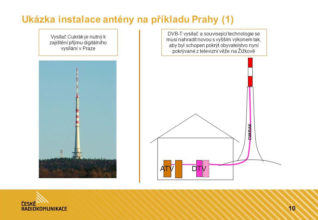 10 ATV DTV Ukázka instalace antény na příkladu Prahy (1) Vysílač Cukrák je nutný k zajištění příjmu digitálního vysílání v Praze DVB-T vysílač a souvi
