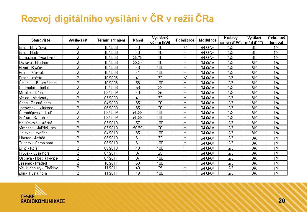 20 Rozvoj digitálního vysílání v ČR v režii ČRa