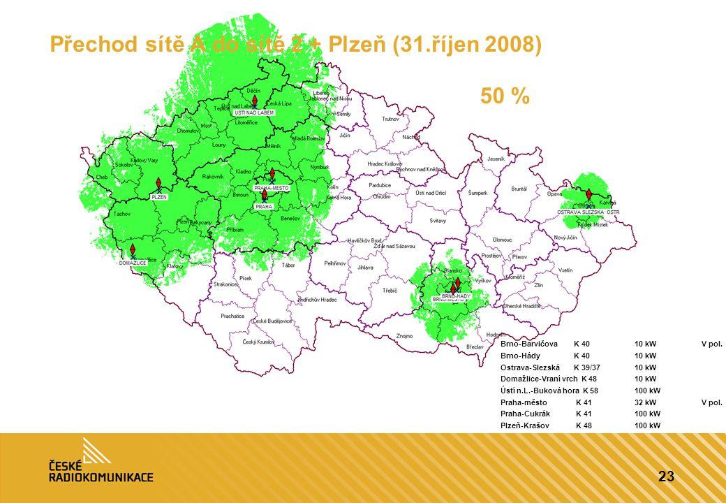 23 Přechod sítě A do sítě 2 + Plzeň (31.říjen 2008) 50 % Brno-Barvičova K 4010 kWV pol. Brno-Hády K 4010 kW Ostrava-Slezská K 39/3710 kW Domažlice-Vra