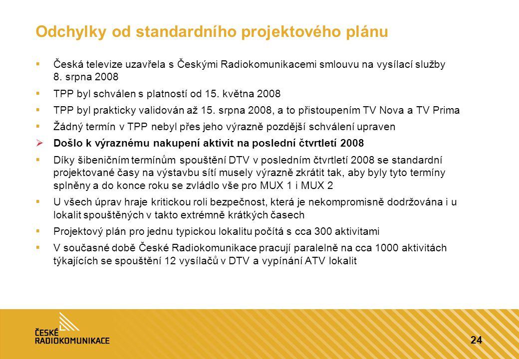 24 Odchylky od standardního projektového plánu  Česká televize uzavřela s Českými Radiokomunikacemi smlouvu na vysílací služby 8. srpna 2008  TPP by