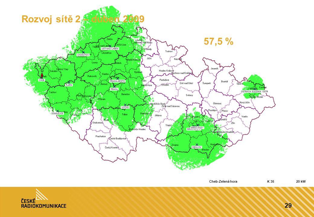 29 Rozvoj sítě 2 – duben 2009 57,5 % Cheb-Zelená horaK 3520 kW