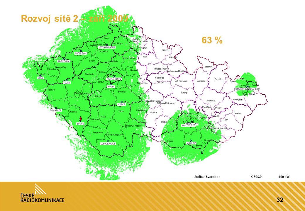 32 Rozvoj sítě 2 – září 2009 63 % Sušice-SvatoborK 50/39100 kW