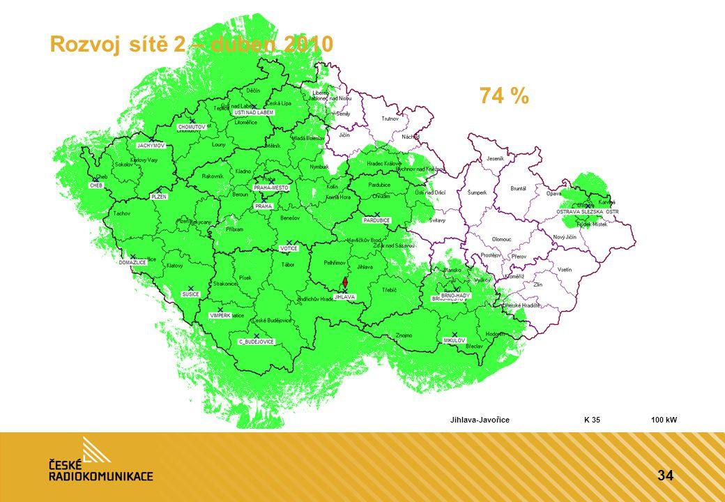 34 Rozvoj sítě 2 – duben 2010 74 % Jihlava-JavořiceK 35100 kW