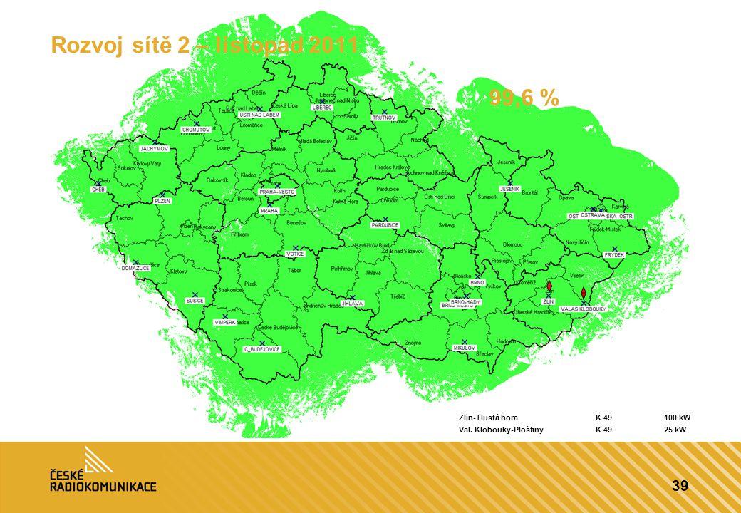 39 Rozvoj sítě 2 – listopad 2011 99,6 % Zlín-Tlustá horaK 49100 kW Val. Klobouky-PloštinyK 4925 kW