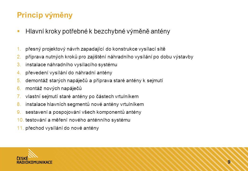 30 Rozvoj sítě 2 – červen 2009 58 % Jáchymov-KlínovecK 3520 kW