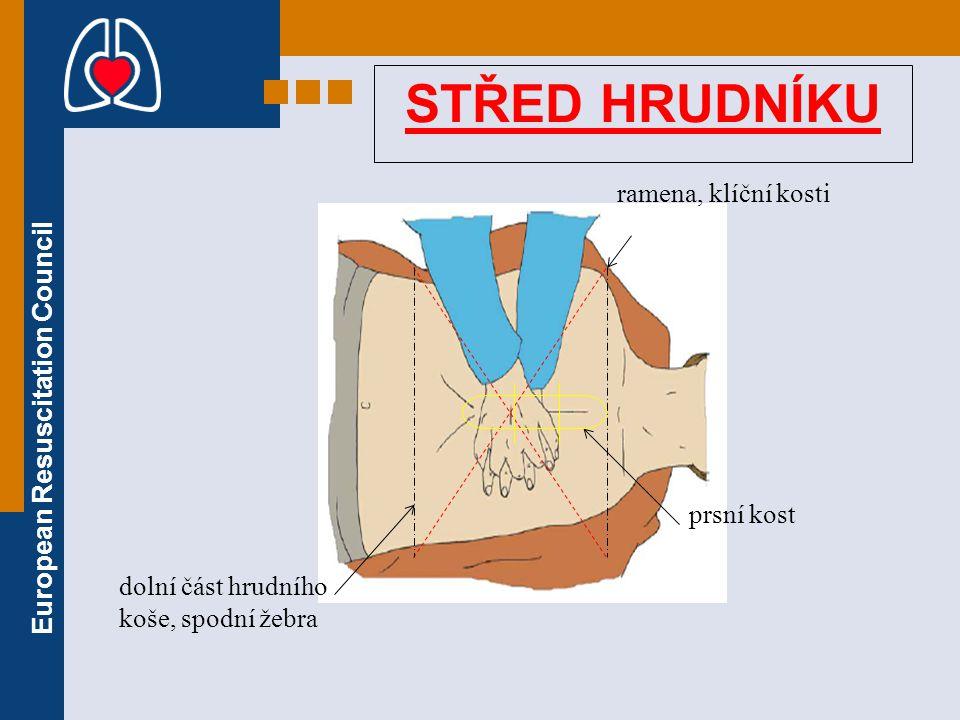 European Resuscitation Council STŘED HRUDNÍKU ramena, klíční kosti dolní část hrudního koše, spodní žebra prsní kost