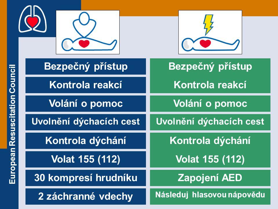 European Resuscitation Council Bezpečný přístup Kontrola reakcí Volání o pomoc Uvolnění dýchacích cest Kontrola dýchání Volat 155 (112) 30 kompresí hr