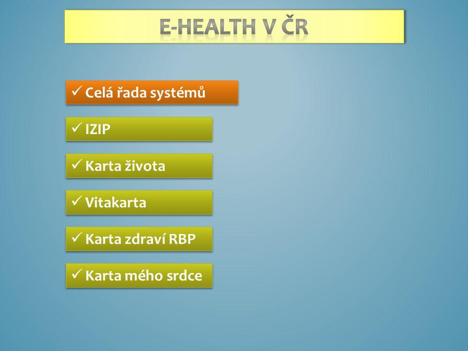 IZIP Karta života Vitakarta Karta zdraví RBP Karta mého srdce Celá řada systémů