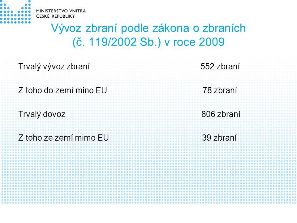 Vývoz zbraní podle zákona o zbraních (č. 119/2002 Sb.) v roce 2009 Trvalý vývoz zbraní 552 zbraní Z toho do zemí mino EU 78 zbraní Trvalý dovoz 806 zb