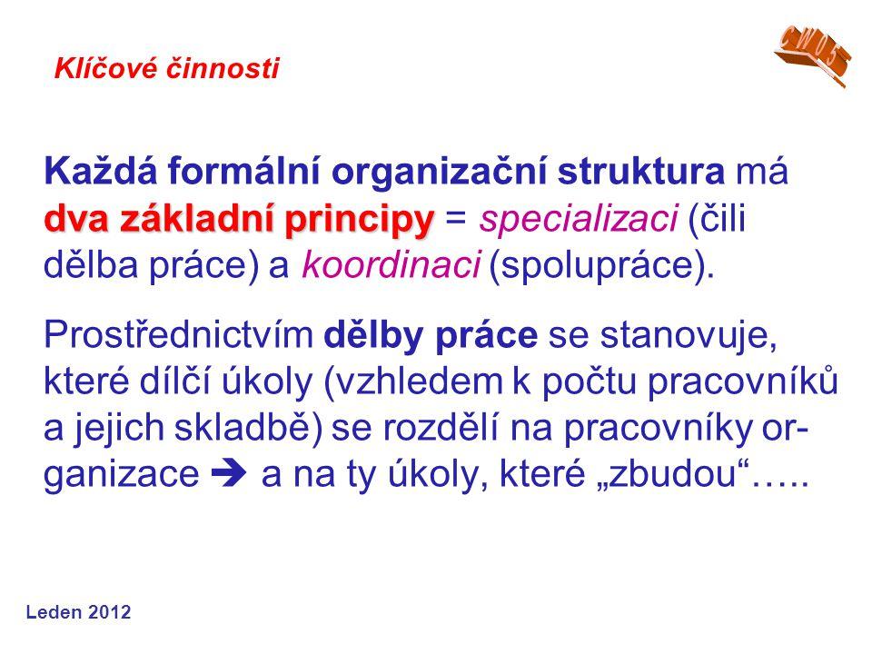 Leden 2012 dva základní principy Každá formální organizační struktura má dva základní principy = specializaci (čili dělba práce) a koordinaci (spolupráce).