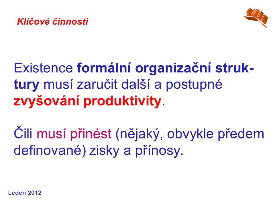 Leden 2012 Existence formální organizační struk- tury musí zaručit další a postupné zvyšování produktivity.