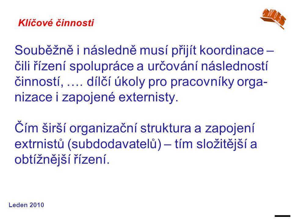 Leden 2010 Souběžně i následně musí přijít koordinace – čili řízení spolupráce a určování následností činností, ….