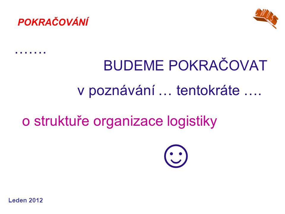 Leden 2012 V následujícím seznamu jsou vymezeny logistické úkoly pro jednotlivé realizační formy praktické (aplikované) logistiky: Klíčové činnosti - příklad