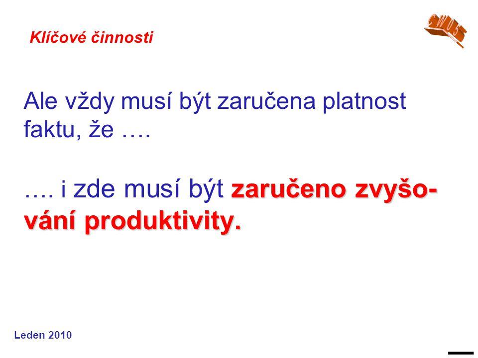 Leden 2010 zaručeno zvyšo- vání produktivity. Ale vždy musí být zaručena platnost faktu, že ….