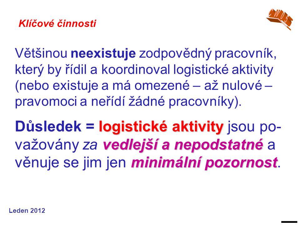 Leden 2012 logistické aktivity vedlejší a nepodstatné minimální pozornost Většinou neexistuje zodpovědný pracovník, který by řídil a koordinoval logistické aktivity (nebo existuje a má omezené – až nulové – pravomoci a neřídí žádné pracovníky).