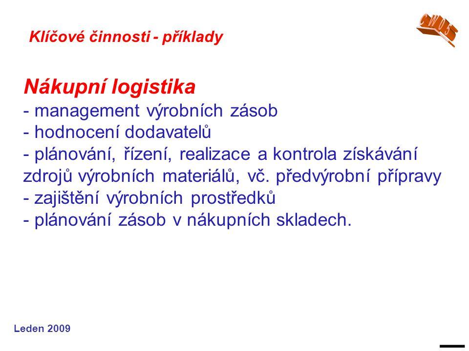 Leden 2009 Nákupní logistika - management výrobních zásob - hodnocení dodavatelů - plánování, řízení, realizace a kontrola získávání zdrojů výrobních materiálů, vč.
