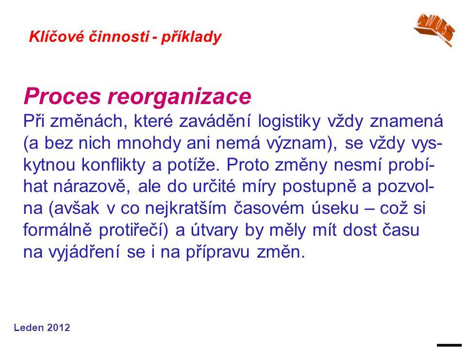 Leden 2012 Proces reorganizace Při změnách, které zavádění logistiky vždy znamená (a bez nich mnohdy ani nemá význam), se vždy vys- kytnou konflikty a potíže.