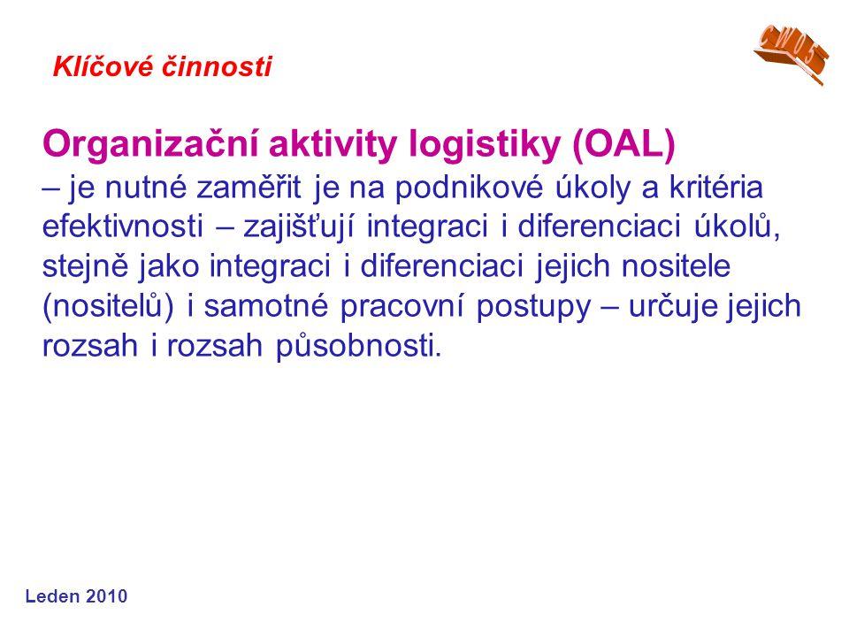 Leden 2010 Organizační aktivity logistiky (OAL) – je nutné zaměřit je na podnikové úkoly a kritéria efektivnosti – zajišťují integraci i diferenciaci úkolů, stejně jako integraci i diferenciaci jejich nositele (nositelů) i samotné pracovní postupy – určuje jejich rozsah i rozsah působnosti.