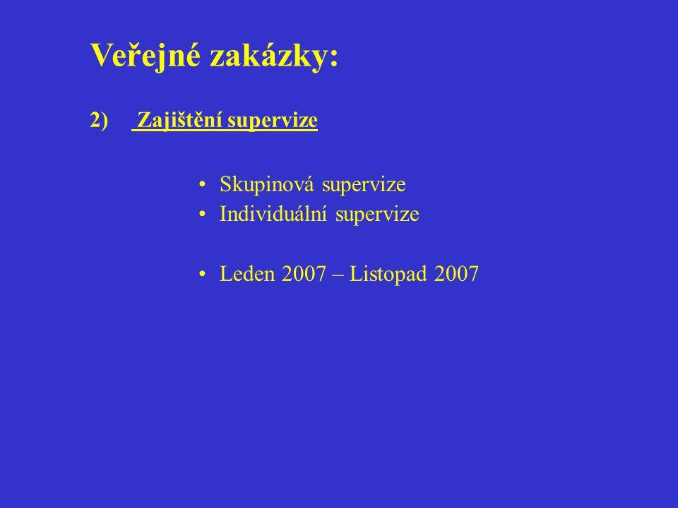 3)Vytvoření vzdělávacího programu a jeho pilotní ověření Vytvoření vzdělávacího programu pro TP/TSP Seminář pro krajské koordinátory pro romské záležitosti Pilotní ověření vzdělávácího programu Listopad 2007 –Červen 2008 4)Konference Červen 2008 Operační program Rozvoj lidských zdrojů