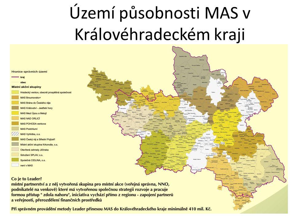 Území působnosti MAS v Královéhradeckém kraji