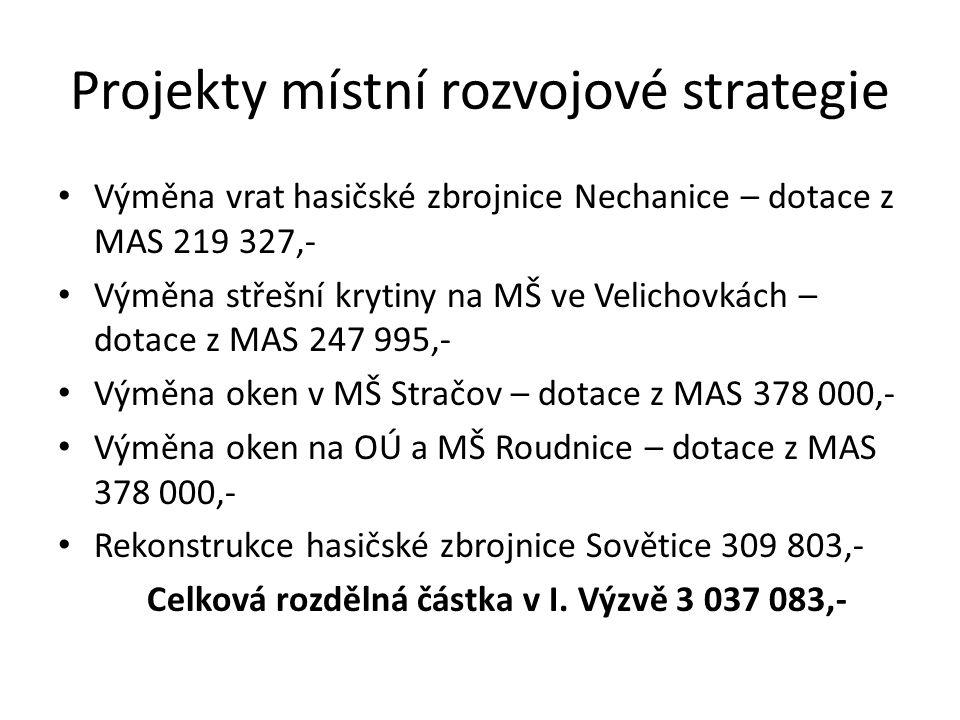 Projekty místní rozvojové strategie Výměna vrat hasičské zbrojnice Nechanice – dotace z MAS 219 327,- Výměna střešní krytiny na MŠ ve Velichovkách – dotace z MAS 247 995,- Výměna oken v MŠ Stračov – dotace z MAS 378 000,- Výměna oken na OÚ a MŠ Roudnice – dotace z MAS 378 000,- Rekonstrukce hasičské zbrojnice Sovětice 309 803,- Celková rozdělná částka v I.