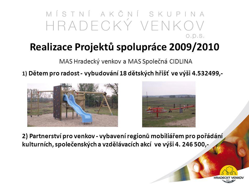 Realizace Projektů spolupráce 2009/2010 MAS Hradecký venkov a MAS Společná CIDLINA 1) Dětem pro radost - vybudování 18 dětských hřišť ve výši 4.532499,- 2) Partnerství pro venkov - vybavení regionů mobiliářem pro pořádání kulturních, společenských a vzdělávacích akcí ve výši 4.