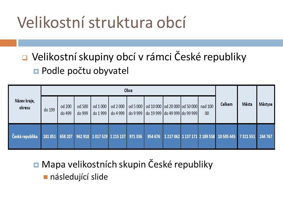 Velikostní struktura obcí  Velikostní skupiny obcí v rámci České republiky  Podle počtu obyvatel  Mapa velikostních skupin České republiky následující slide