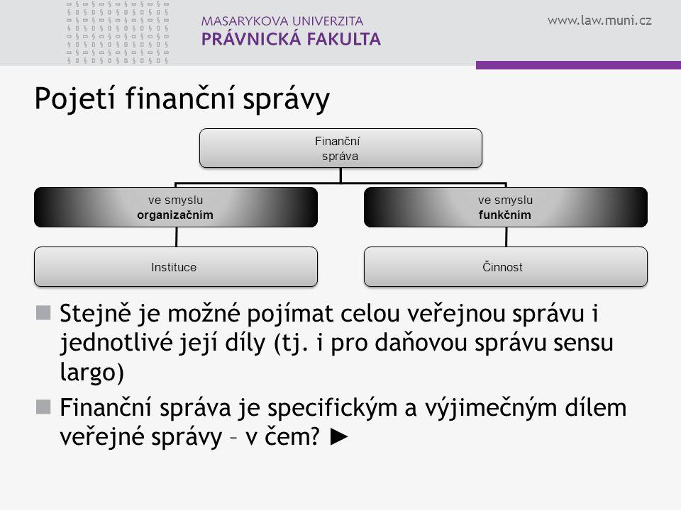 www.law.muni.cz Pojetí finanční správy Finanční správa Finanční správa ve smyslu organizačním ve smyslu funkčním Činnost Instituce Stejně je možné pojímat celou veřejnou správu i jednotlivé její díly (tj.