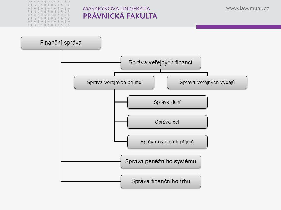 www.law.muni.cz Finanční správa Správa veřejných financí Správa peněžního systému Správa finančního trhu Správa veřejných příjmů Správa veřejných výdajů Správa daní Správa cel Správa ostatních příjmů