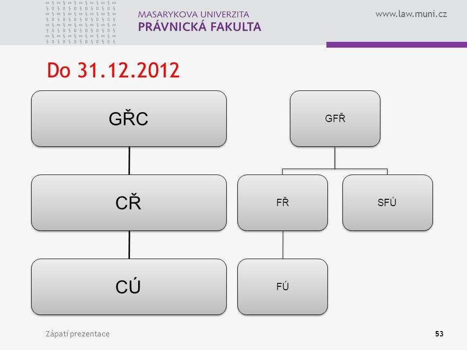 www.law.muni.cz Do 31.12.2012 Zápatí prezentace53 GŘC CŘ CÚ GFŘ FŘ SFÚ FÚ