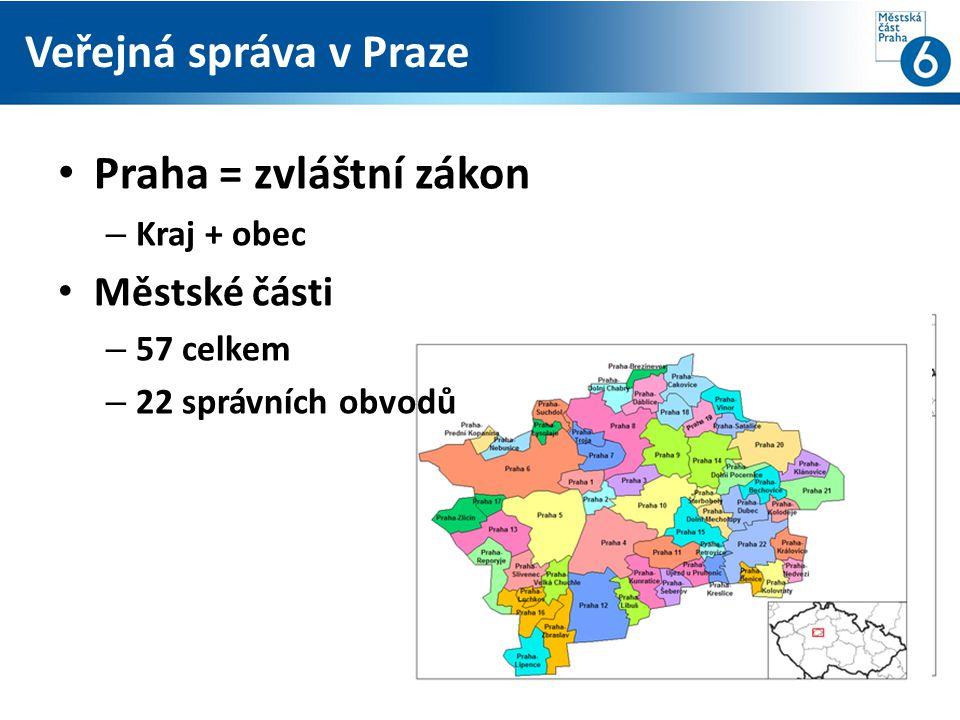 Veřejná správa v Praze Praha = zvláštní zákon – Kraj + obec Městské části – 57 celkem – 22 správních obvodů