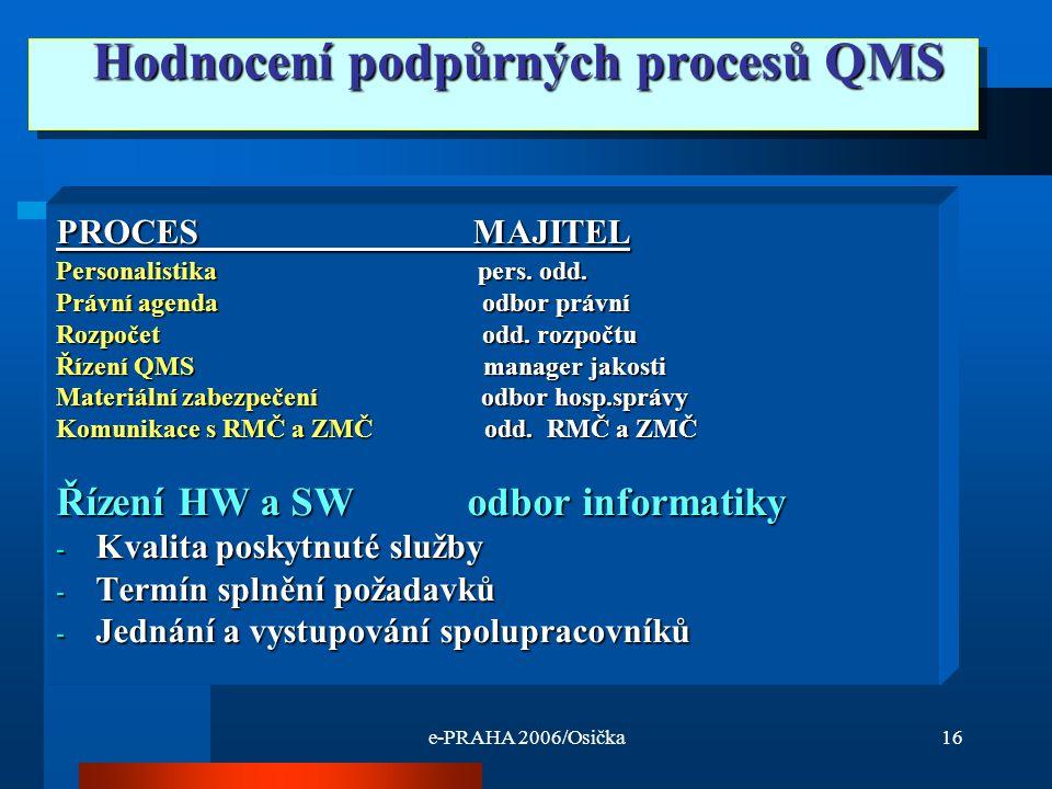 e-PRAHA 2006/Osička16 Hodnocení podpůrných procesů QMS Hodnocení podpůrných procesů QMS PROCES MAJITEL Personalistika pers. odd. Právní agenda odbor p