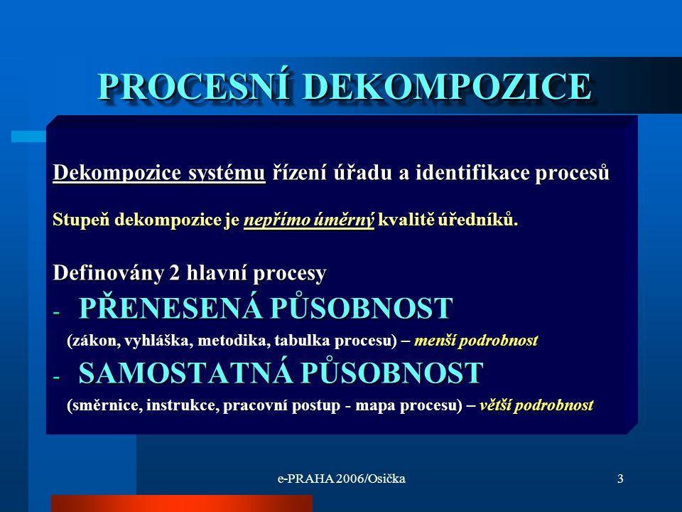 e-PRAHA 2006/Osička3 PROCESNÍ DEKOMPOZICE PROCESNÍ DEKOMPOZICE Dekompozice systému řízení úřadu a identifikace procesů Stupeň dekompozice je nepřímo úměrný kvalitě úředníků.
