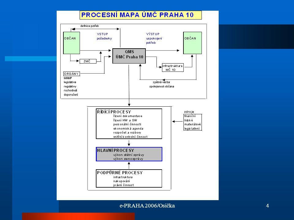 e-PRAHA 2006/Osička4