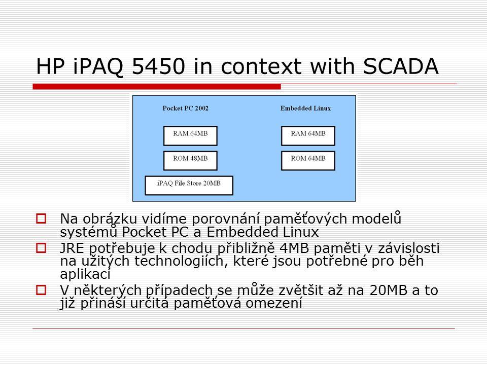 HP iPAQ 5450 in context with SCADA  Na obrázku vidíme porovnání paměťových modelů systémů Pocket PC a Embedded Linux  JRE potřebuje k chodu přibližně 4MB paměti v závislosti na užitých technologiích, které jsou potřebné pro běh aplikací  V některých případech se může zvětšit až na 20MB a to již přináší určitá paměťová omezení