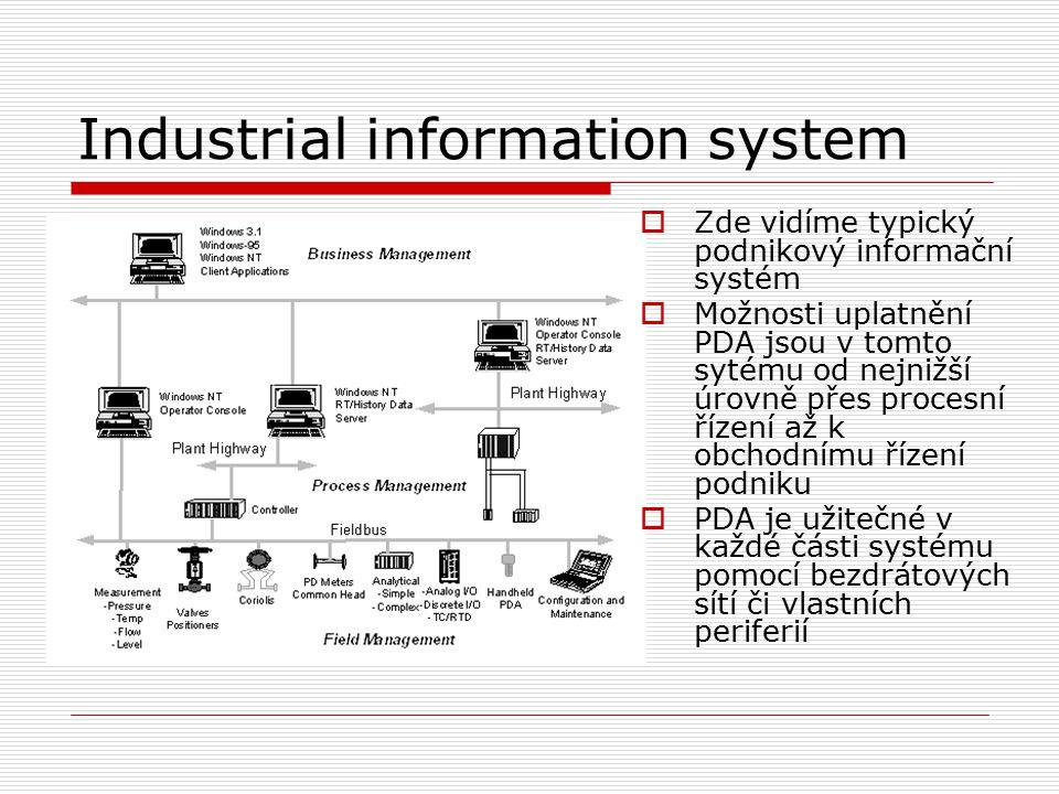 Industrial information system  Zde vidíme typický podnikový informační systém  Možnosti uplatnění PDA jsou v tomto sytému od nejnižší úrovně přes procesní řízení až k obchodnímu řízení podniku  PDA je užitečné v každé části systému pomocí bezdrátových sítí či vlastních periferií