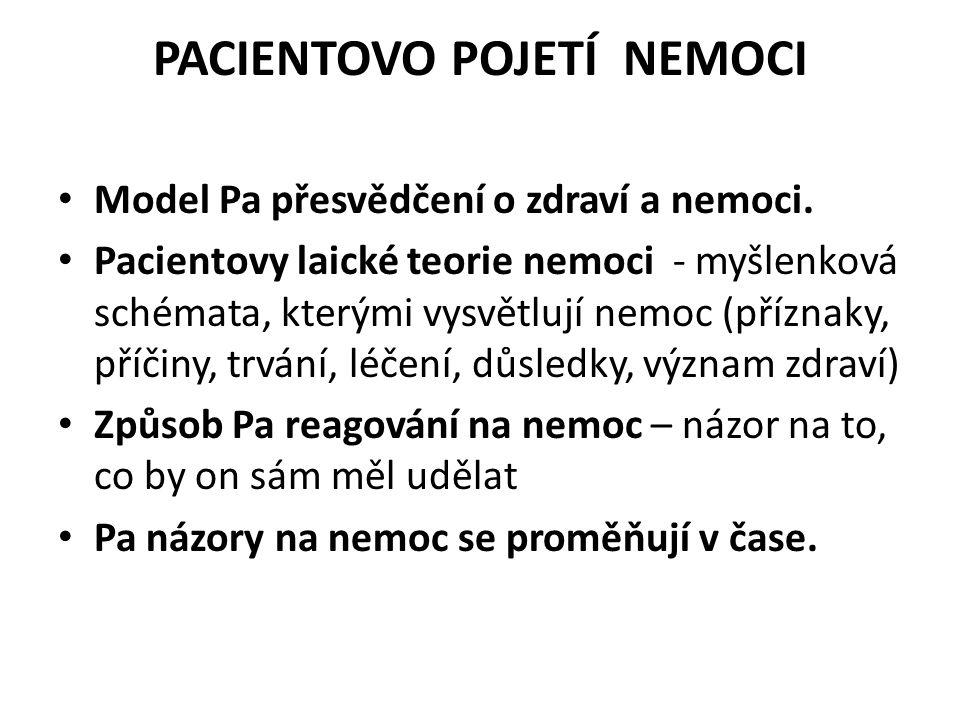 PACIENTOVO POJETÍ NEMOCI Model Pa přesvědčení o zdraví a nemoci.