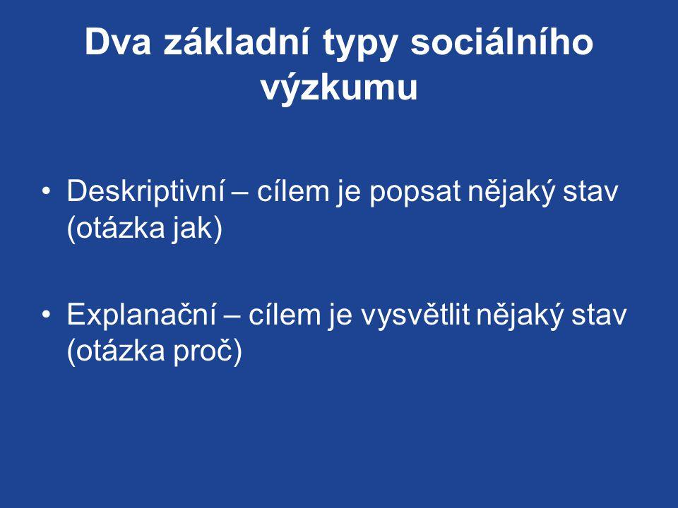 Dva základní typy sociálního výzkumu Deskriptivní – cílem je popsat nějaký stav (otázka jak) Explanační – cílem je vysvětlit nějaký stav (otázka proč)