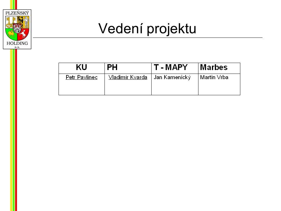 Vedení projektu