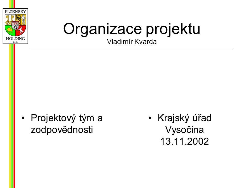 cíl prezentace Organizace projektového týmu Zodpovědnosti jednotlivých rolí Složení projektového týmu Pravidla termínů, vedení a zapisování schůzek Harmonogram