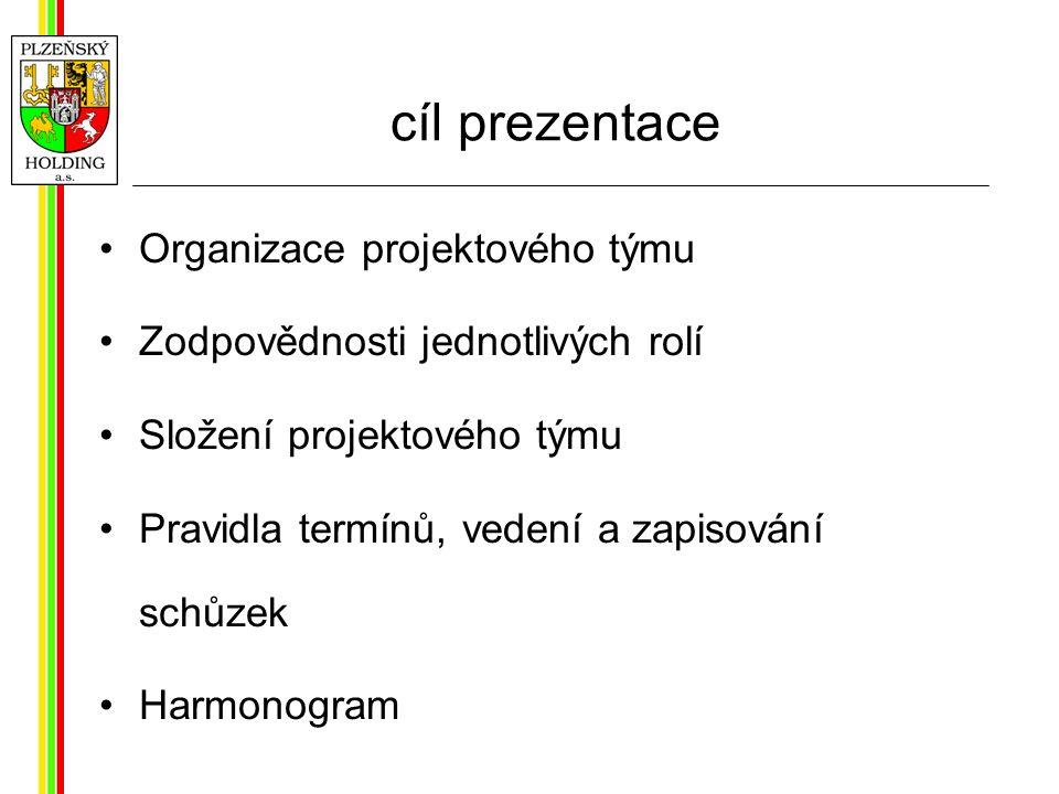 Informační systém Technologie Lidé Procesy