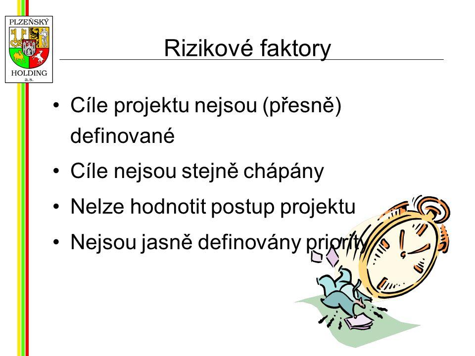 Rizikové faktory Cíle projektu nejsou (přesně) definované Cíle nejsou stejně chápány Nelze hodnotit postup projektu Nejsou jasně definovány priority