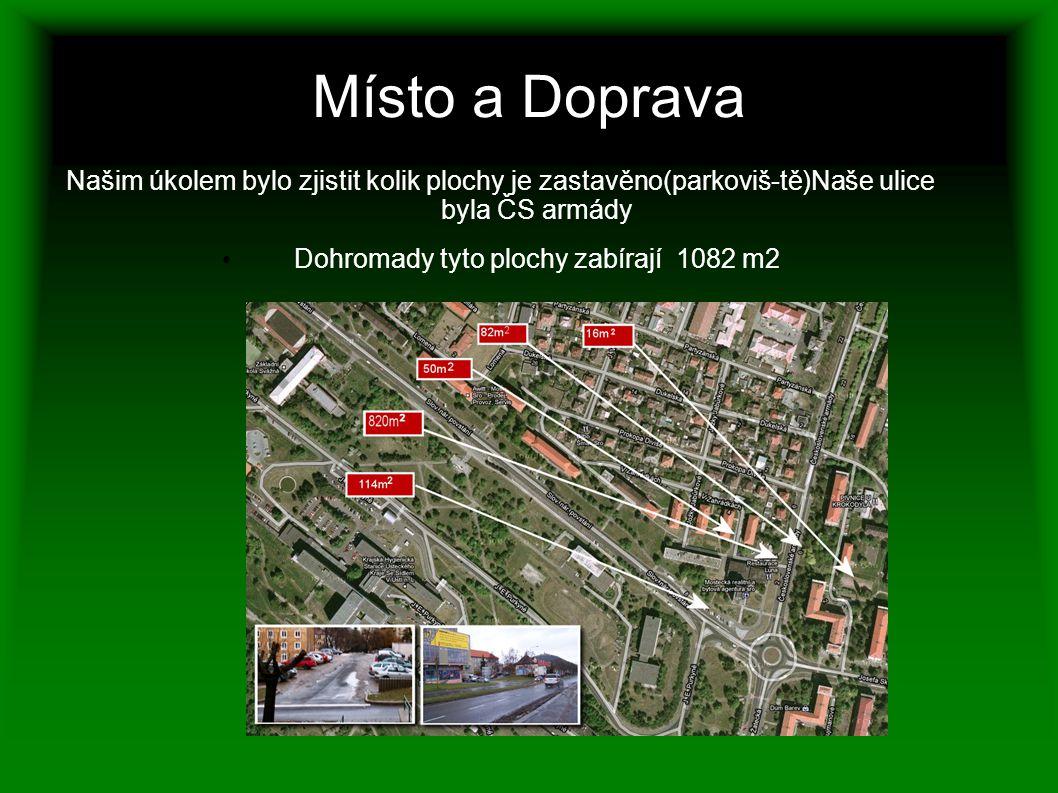 Místo a Doprava Našim úkolem bylo zjistit kolik plochy je zastavěno(parkoviš-tě)Naše ulice byla ČS armády Dohromady tyto plochy zabírají 1082 m2