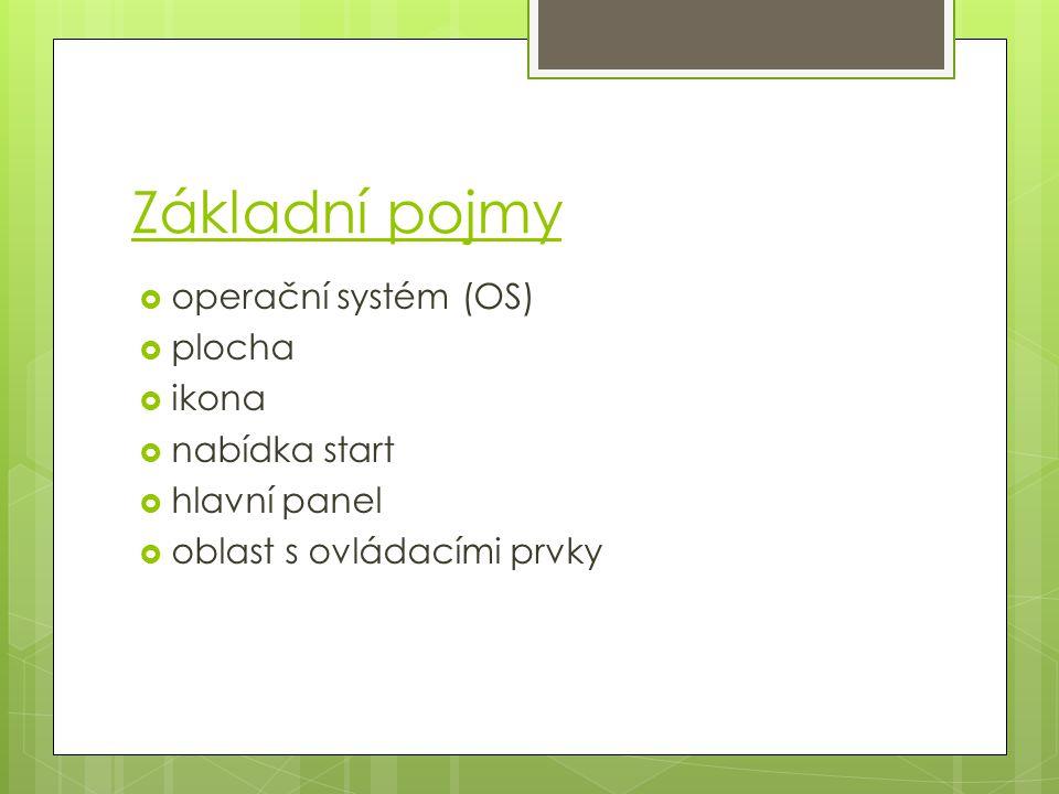 Základní pojmy  operační systém (OS)  plocha  ikona  nabídka start  hlavní panel  oblast s ovládacími prvky