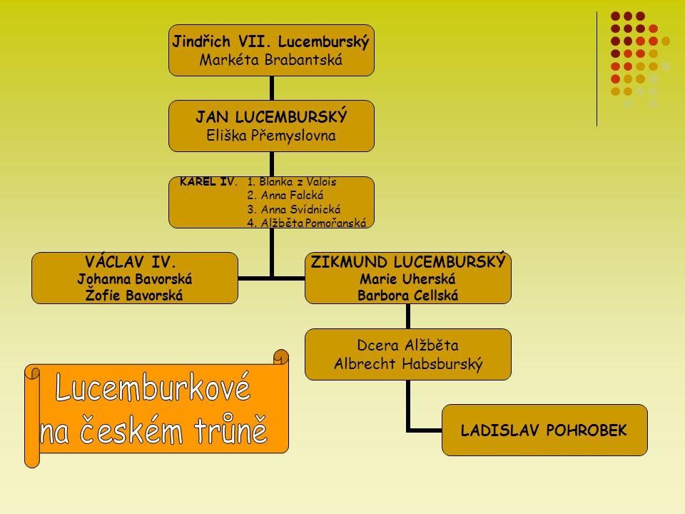 Jindřich VII. Lucemburský Markéta Brabantská JAN LUCEMBURSKÝ Eliška Přemyslovna KAREL IV. 1. Blanka z Valois 2. Anna Falcká 3. Anna Svídnická 4. Alžbě