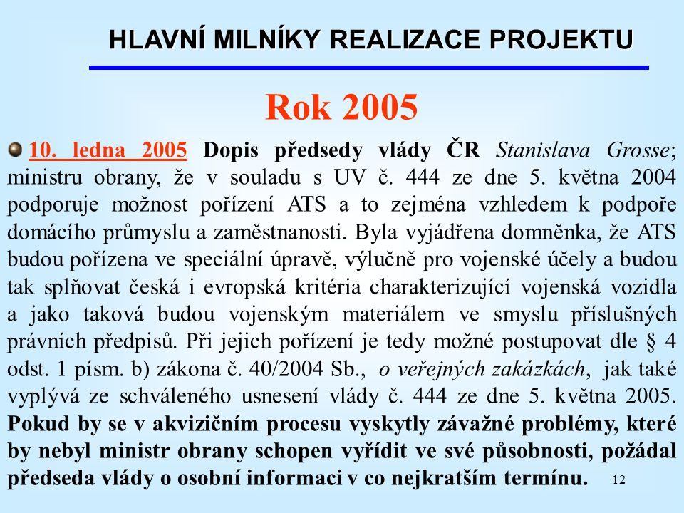 12 HLAVNÍ MILNÍKY REALIZACE PROJEKTU Rok 2005 10.
