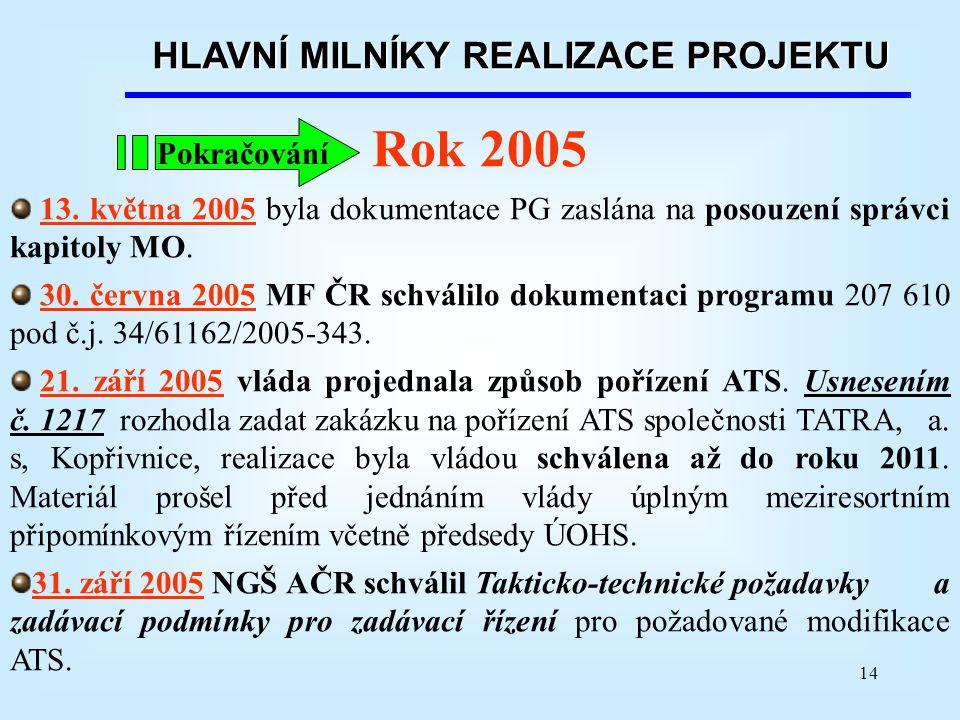 14 HLAVNÍ MILNÍKY REALIZACE PROJEKTU Rok 2005 13. května 2005 byla dokumentace PG zaslána na posouzení správci kapitoly MO. 30. června 2005 MF ČR schv