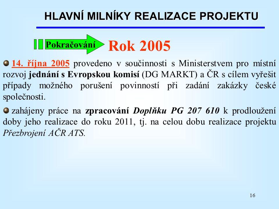16 HLAVNÍ MILNÍKY REALIZACE PROJEKTU Rok 2005 14. října 2005 provedeno v součinnosti s Ministerstvem pro místní rozvoj jednání s Evropskou komisí (DG