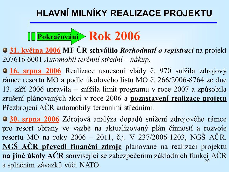20 HLAVNÍ MILNÍKY REALIZACE PROJEKTU Rok 2006 31. května 2006 MF ČR schválilo Rozhodnutí o registraci na projekt 207616 6001 Automobil terénní střední